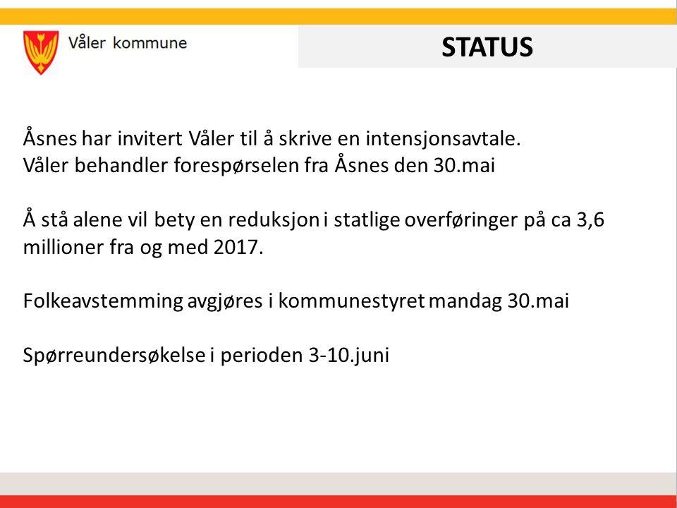 STATUS Åsnes har invitert Våler til å skrive en intensjonsavtale.