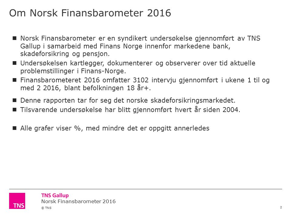 Norsk Finansbarometer 2016 © TNS 23 Hvor mye av hver hundrelapp innbetalt i premie til skadeforsikrings- selskapene i 2015 tror du gikk ut igjen i form av erstatninger.