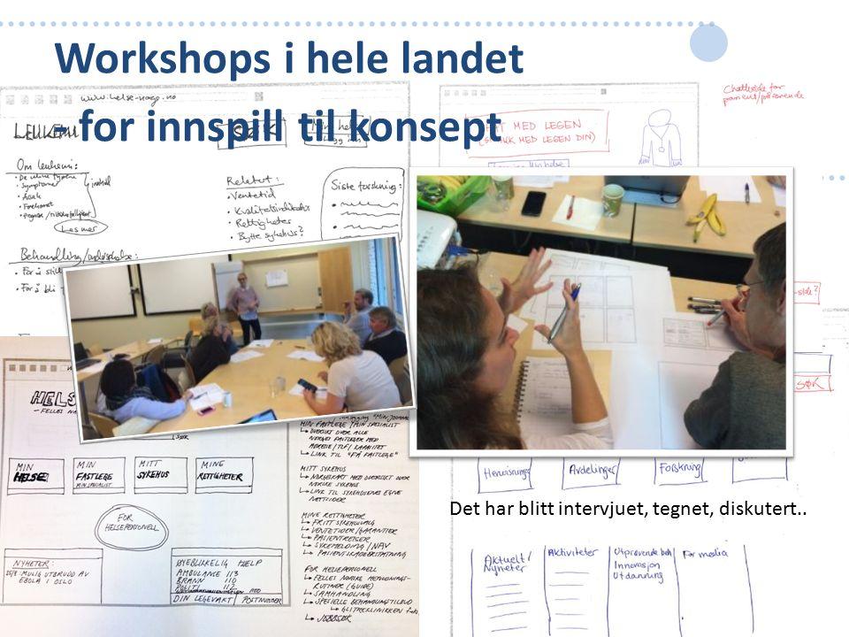 Workshops i hele landet - for innspill til konsept Det har blitt intervjuet, tegnet, diskutert..