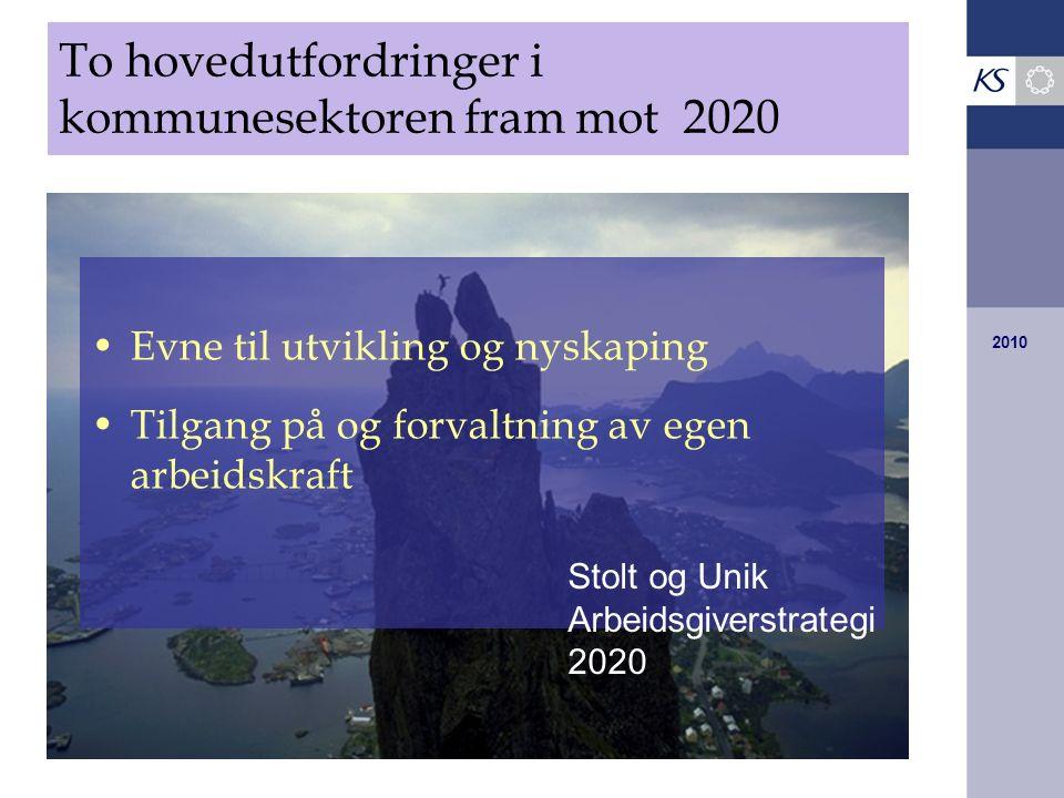 2010 Evne til utvikling og nyskaping Tilgang på og forvaltning av egen arbeidskraft To hovedutfordringer i kommunesektoren fram mot 2020 Stolt og Unik Arbeidsgiverstrategi 2020