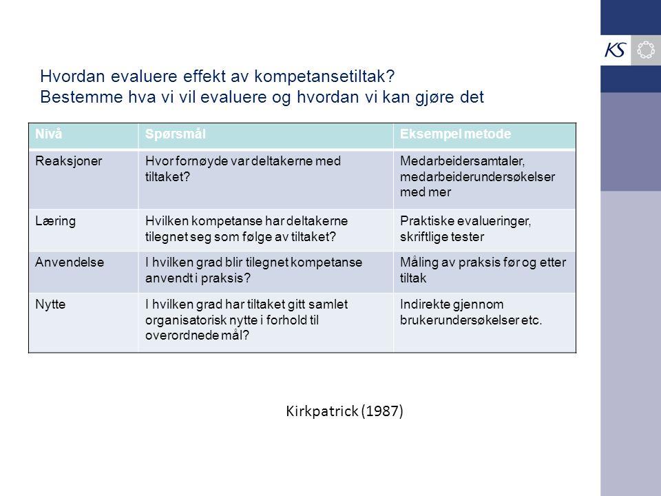 Hvordan evaluere effekt av kompetansetiltak? Bestemme hva vi vil evaluere og hvordan vi kan gjøre det Kirkpatrick (1987) NivåSpørsmålEksempel metode R