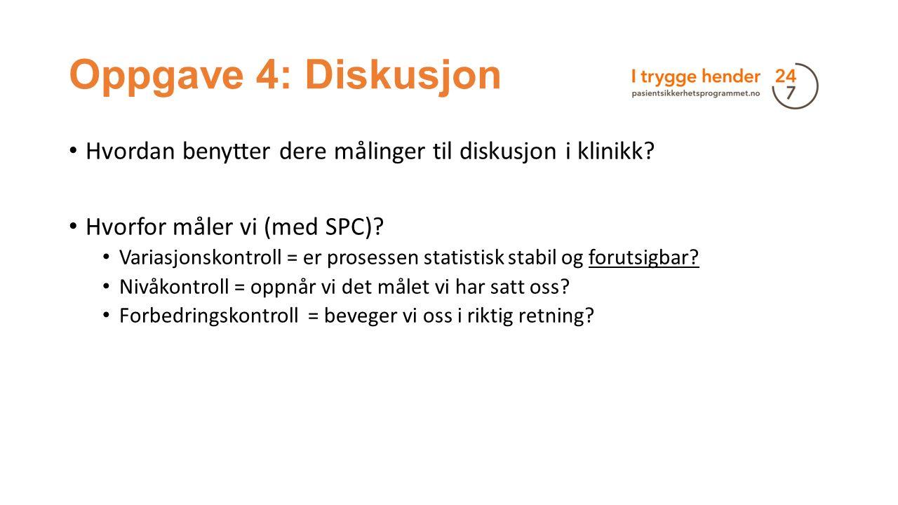 Oppgave 4: Diskusjon Hvordan benytter dere målinger til diskusjon i klinikk? Hvorfor måler vi (med SPC)? Variasjonskontroll = er prosessen statistisk