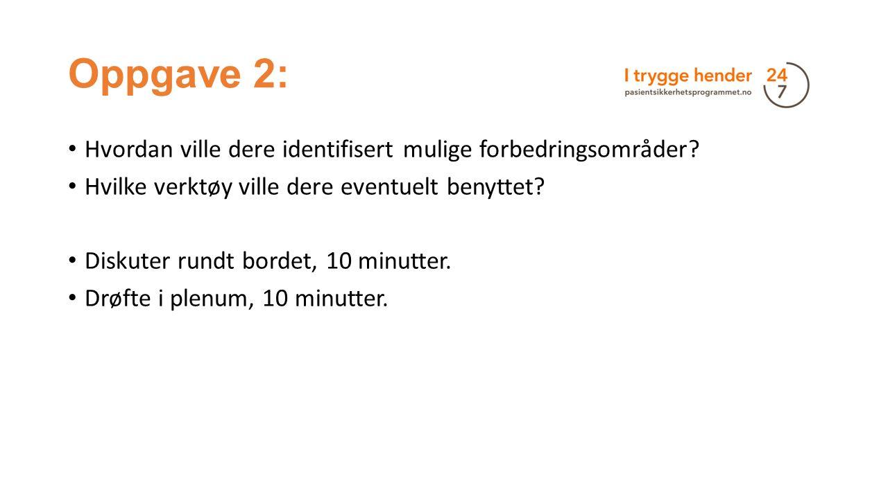 Oppgave 2: Hvordan ville dere identifisert mulige forbedringsområder? Hvilke verktøy ville dere eventuelt benyttet? Diskuter rundt bordet, 10 minutter