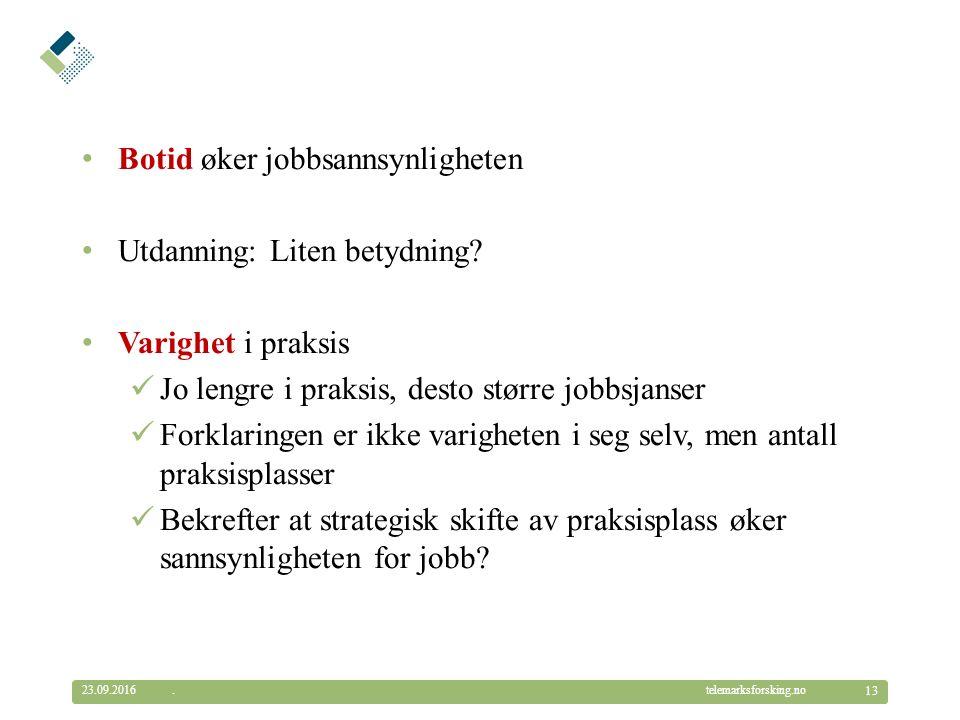 © Telemarksforsking telemarksforsking.no Botid øker jobbsannsynligheten Utdanning: Liten betydning.