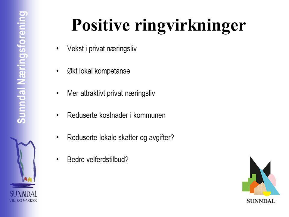 Sunndal Næringsselskap Sunndal Næringsforening Positive ringvirkninger Vekst i privat næringsliv Økt lokal kompetanse Mer attraktivt privat næringsliv Reduserte kostnader i kommunen Reduserte lokale skatter og avgifter.