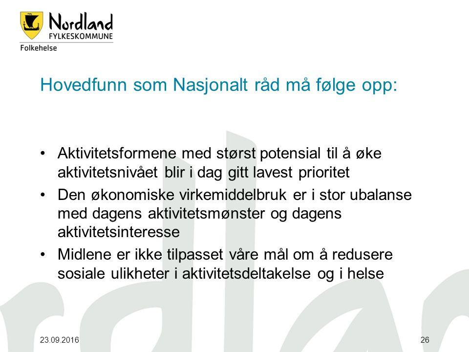 23.09.201626 Hovedfunn som Nasjonalt råd må følge opp: Aktivitetsformene med størst potensial til å øke aktivitetsnivået blir i dag gitt lavest priori