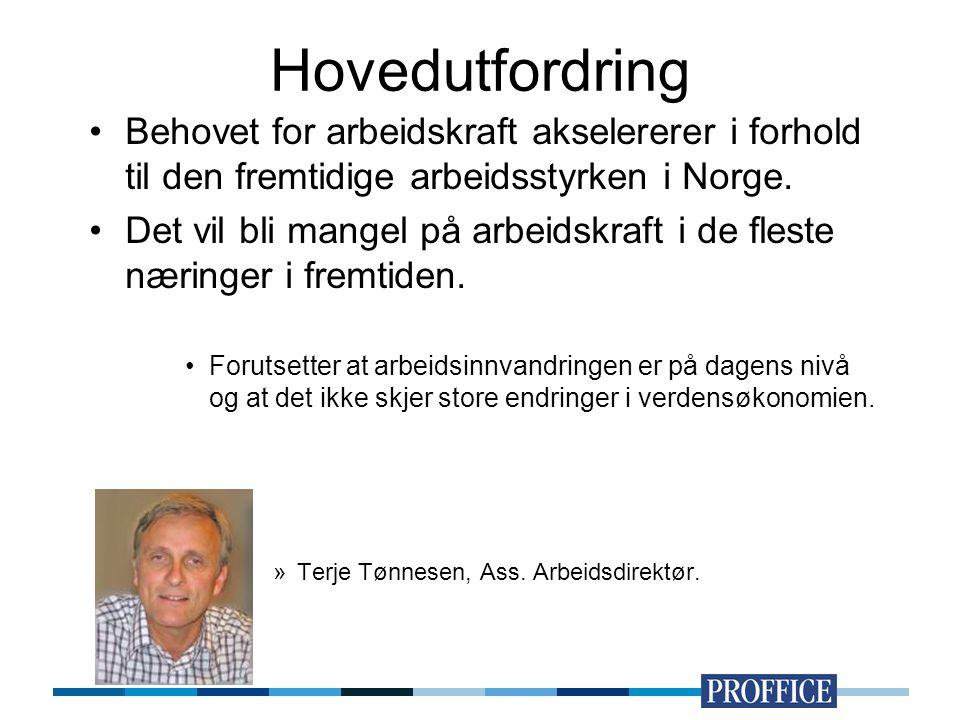 Hovedutfordring Behovet for arbeidskraft akselererer i forhold til den fremtidige arbeidsstyrken i Norge.