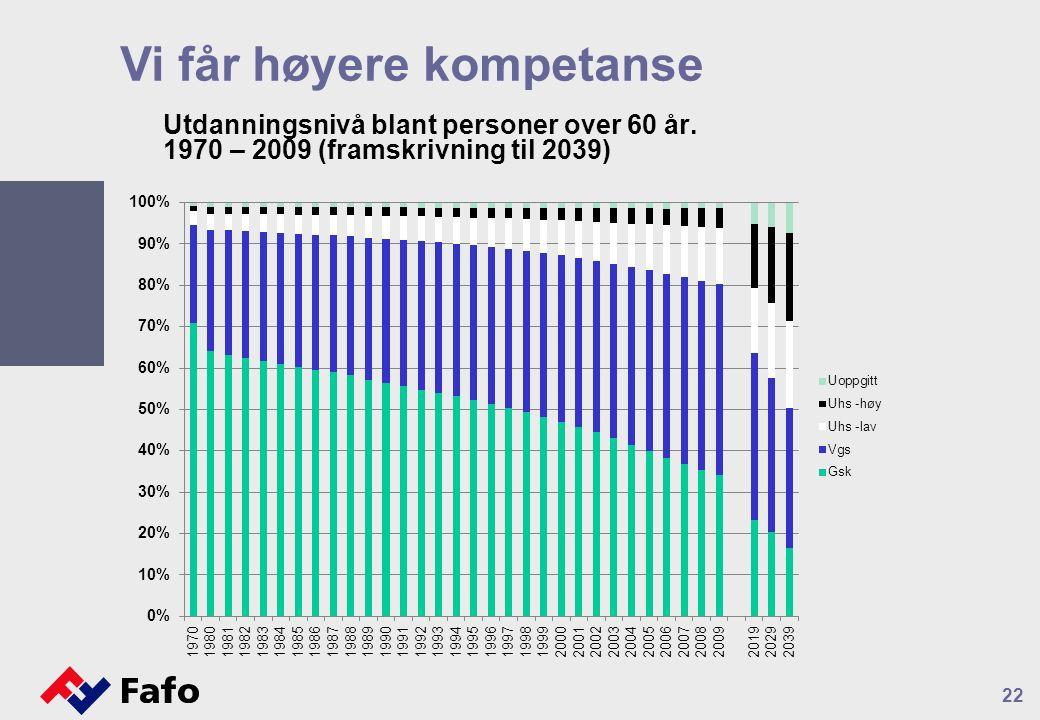 Utdanningsnivå blant personer over 60 år.