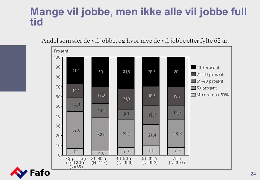 Mange vil jobbe, men ikke alle vil jobbe full tid 24 Andel som sier de vil jobbe, og hvor mye de vil jobbe etter fylte 62 år.
