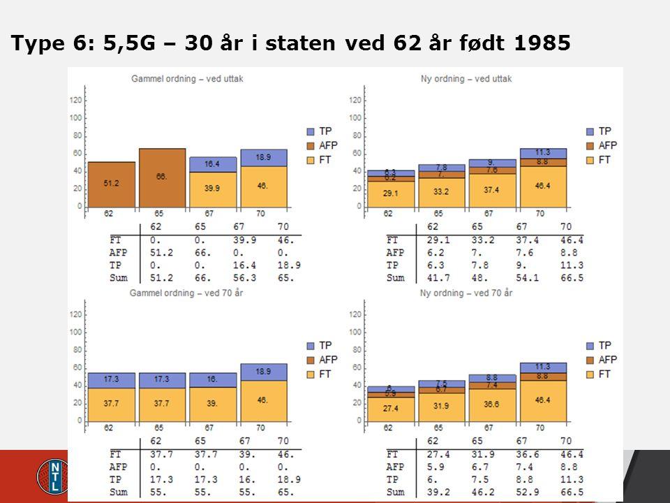 Type 6: 5,5G – 30 år i staten ved 62 år født 1985