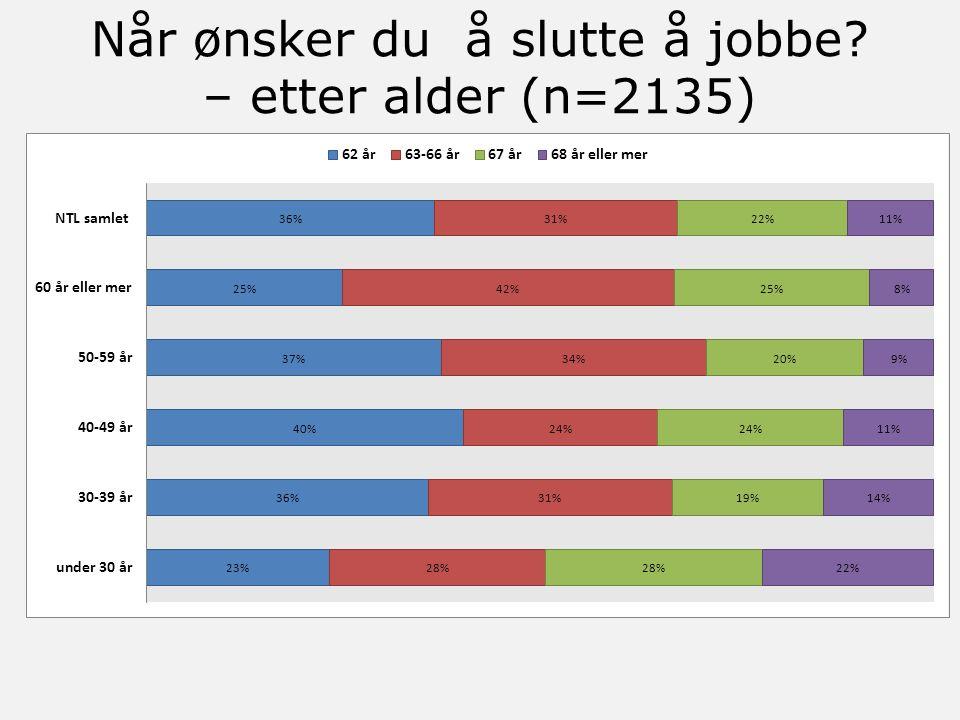 Når ønsker du å slutte å jobbe? – etter alder (n=2135)