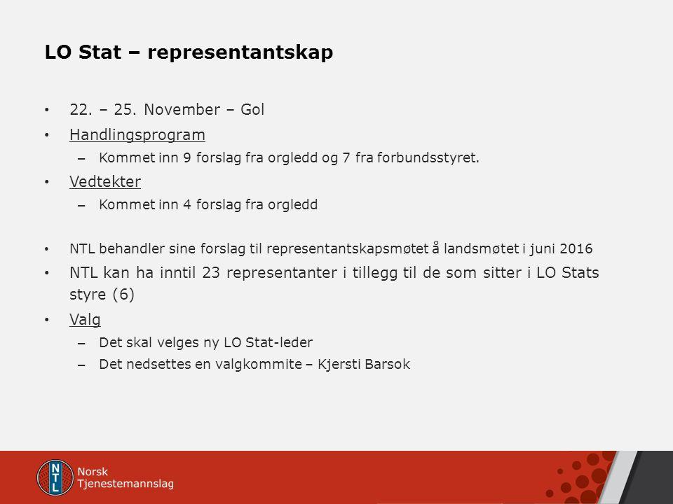 LO Stat – representantskap 22. – 25. November – Gol Handlingsprogram – Kommet inn 9 forslag fra orgledd og 7 fra forbundsstyret. Vedtekter – Kommet in