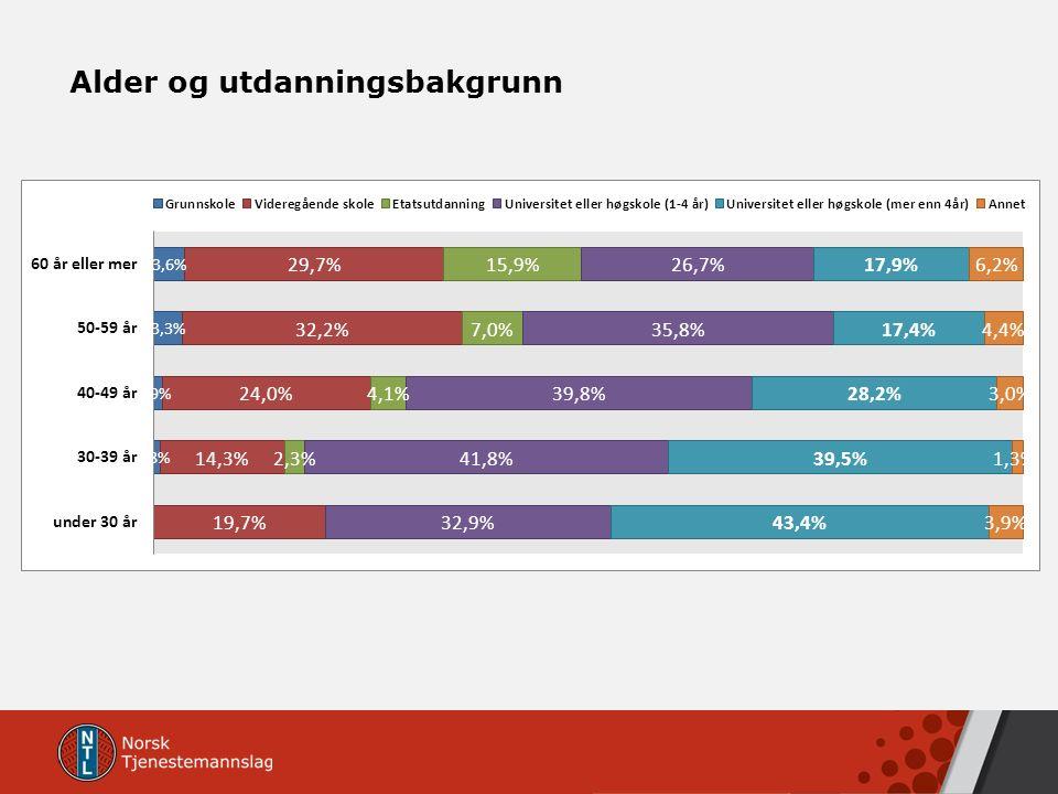 Aktuelle saker Privatisering – Forsvarsbygg og renholderne – Avinor og Bodø lufthavn HOD – utskilling av støttefunksjoner Skatt – nedlegging av skattekontor Tjenestemannsloven – høring på lovutkast