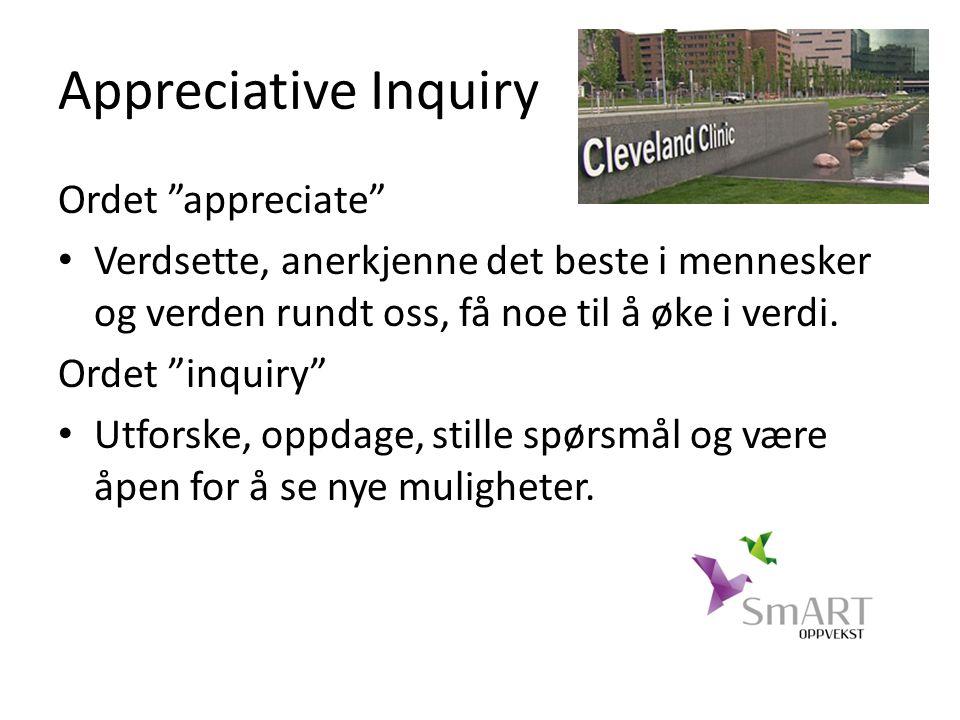 Appreciative Inquiry Ordet appreciate Verdsette, anerkjenne det beste i mennesker og verden rundt oss, få noe til å øke i verdi.