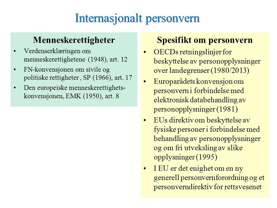 Internasjonalt personvern Menneskerettigheter Verdenserklæringen om menneskerettighetene (1948), art.