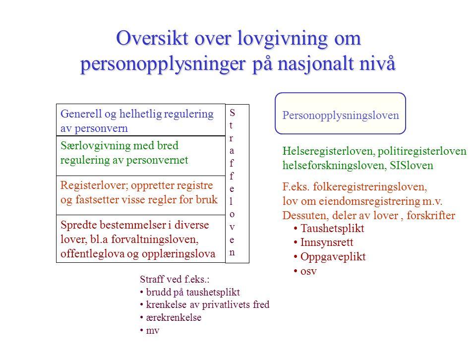 EUs personvern- direktiv EØSl., jf.