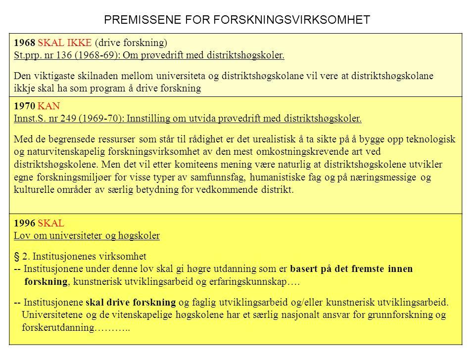 1968 SKAL IKKE (drive forskning) St.prp. nr 136 (1968-69): Om prøvedrift med distriktshøgskoler.