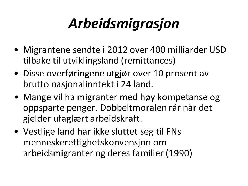 Arbeidsmigrasjon Migrantene sendte i 2012 over 400 milliarder USD tilbake til utviklingsland (remittances) Disse overføringene utgjør over 10 prosent av brutto nasjonalinntekt i 24 land.