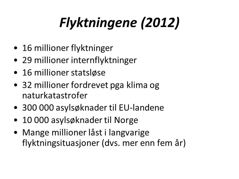 Flyktningene (2012) 16 millioner flyktninger 29 millioner internflyktninger 16 millioner statsløse 32 millioner fordrevet pga klima og naturkatastrofer 300 000 asylsøknader til EU-landene 10 000 asylsøknader til Norge Mange millioner låst i langvarige flyktningsituasjoner (dvs.