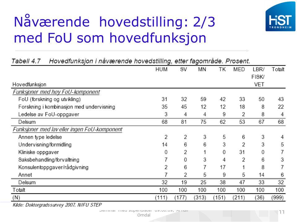 Seminar med stipendiater 09.06.09, Arnulf Omdal 11 Nåværende hovedstilling: 2/3 med FoU som hovedfunksjon