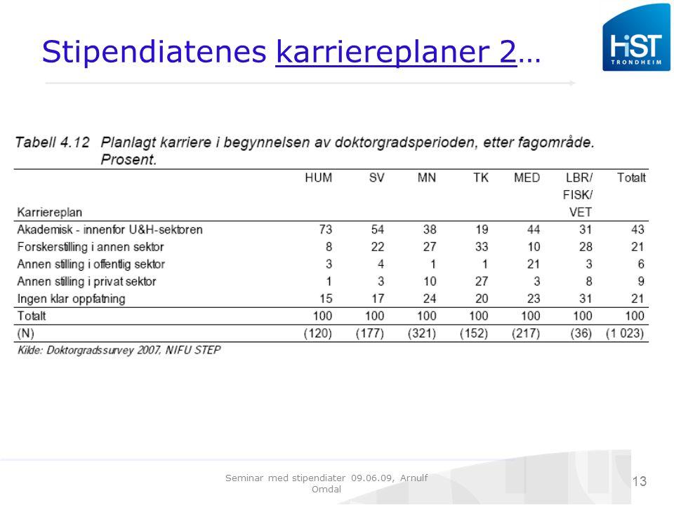 Seminar med stipendiater 09.06.09, Arnulf Omdal 13 Stipendiatenes karriereplaner 2…