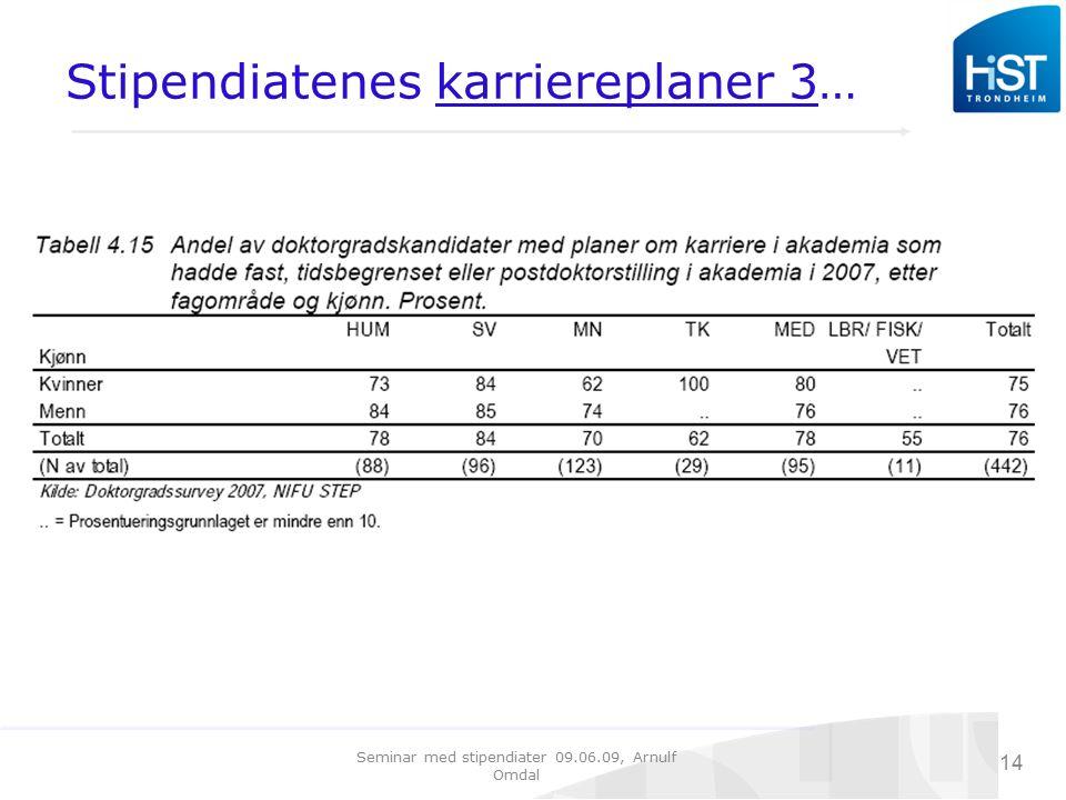 Seminar med stipendiater 09.06.09, Arnulf Omdal 14 Stipendiatenes karriereplaner 3…