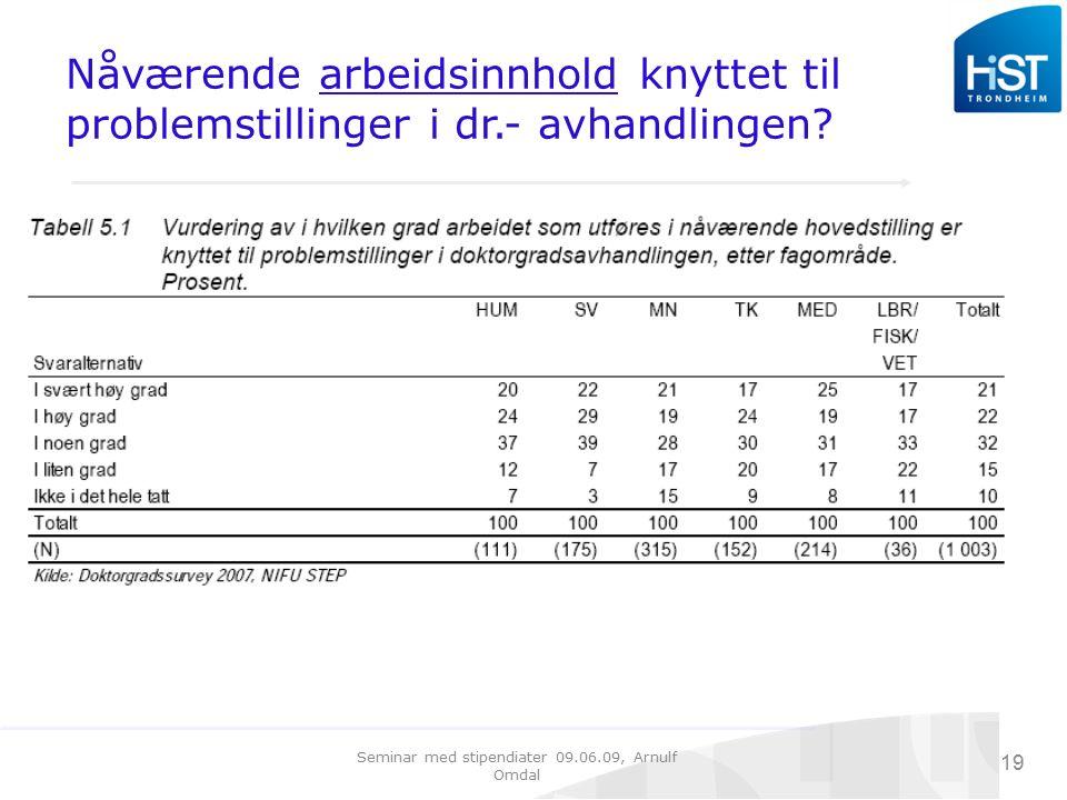 Seminar med stipendiater 09.06.09, Arnulf Omdal 19 Nåværende arbeidsinnhold knyttet til problemstillinger i dr.- avhandlingen