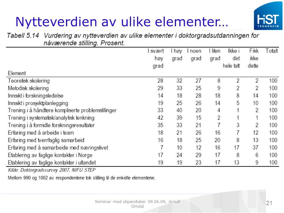 Seminar med stipendiater 09.06.09, Arnulf Omdal 21 Nytteverdien av ulike elementer…