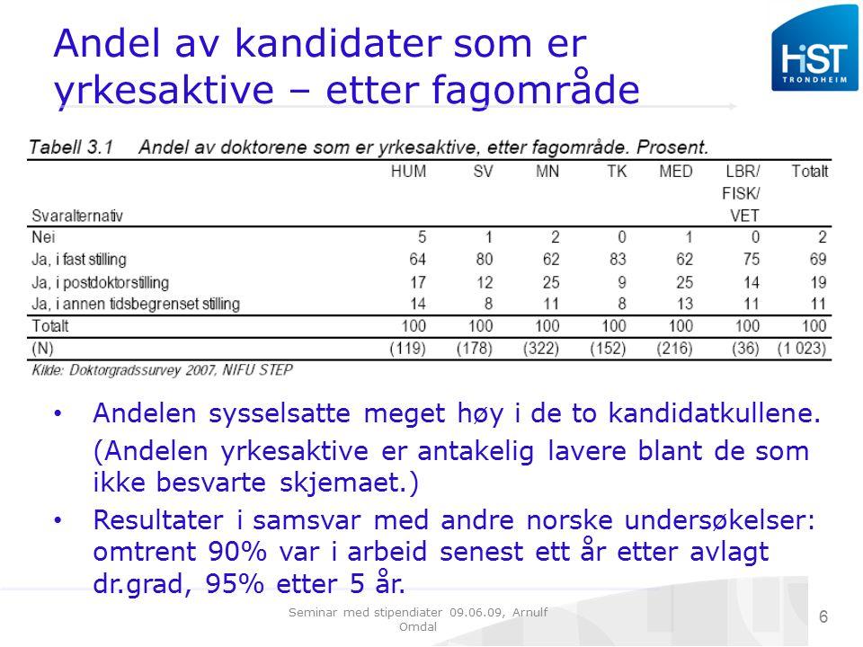 Seminar med stipendiater 09.06.09, Arnulf Omdal 6 Andel av kandidater som er yrkesaktive – etter fagområde Andelen sysselsatte meget høy i de to kandidatkullene.