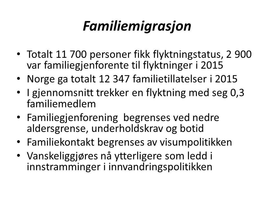 Familiemigrasjon Totalt 11 700 personer fikk flyktningstatus, 2 900 var familiegjenforente til flyktninger i 2015 Norge ga totalt 12 347 familietillatelser i 2015 I gjennomsnitt trekker en flyktning med seg 0,3 familiemedlem Familiegjenforening begrenses ved nedre aldersgrense, underholdskrav og botid Familiekontakt begrenses av visumpolitikken Vanskeliggjøres nå ytterligere som ledd i innstramminger i innvandringspolitikken