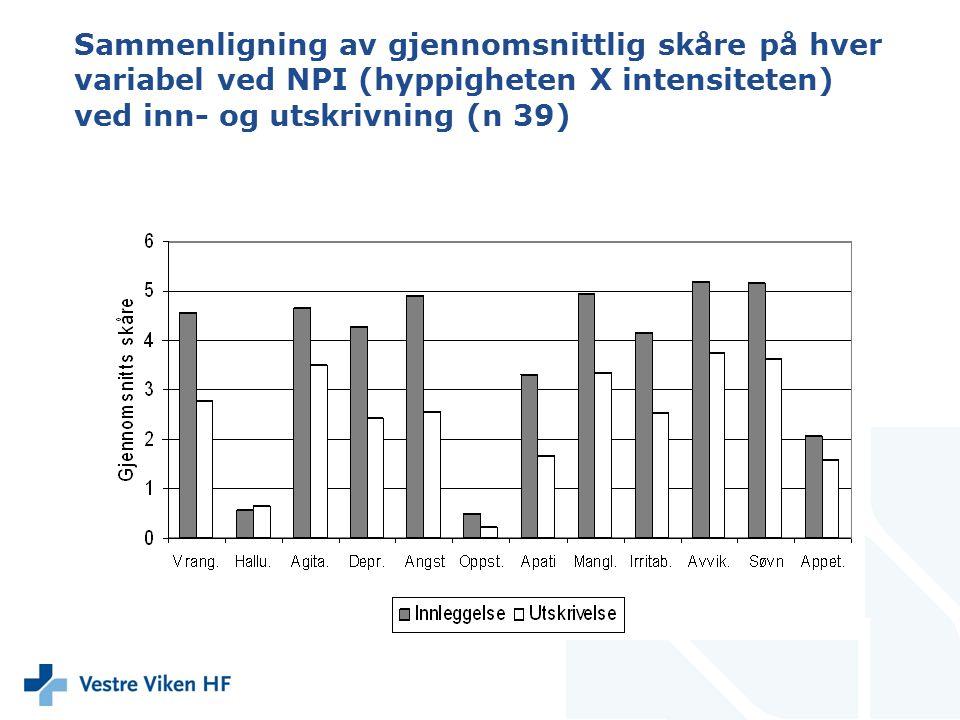 Sammenligning av gjennomsnittlig skåre på hver variabel ved NPI (hyppigheten X intensiteten) ved inn- og utskrivning (n 39)