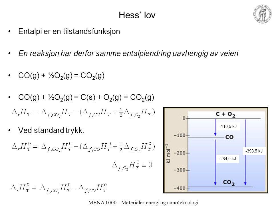Hess' lov Entalpi er en tilstandsfunksjon En reaksjon har derfor samme entalpiendring uavhengig av veien CO(g) + ½O 2 (g) = CO 2 (g) CO(g) + ½O 2 (g) = C(s) + O 2 (g) = CO 2 (g) Ved standard trykk: MENA 1000 – Materialer, energi og nanoteknologi -110,5 kJ -393,5 kJ -284,0 kJ