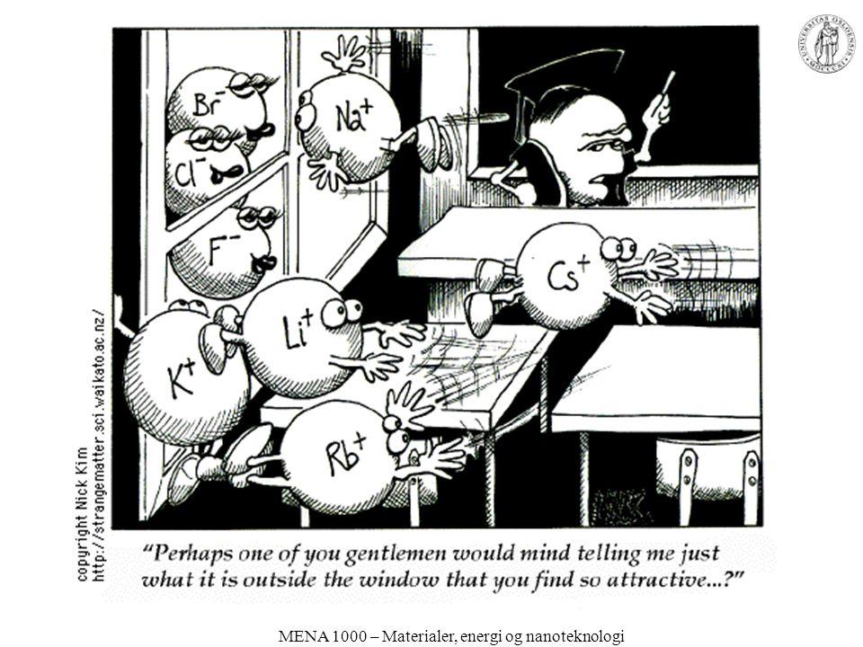MENA 1000 – Materialer, energi og nanoteknologi Gibbs energi og arbeid  G =  H - T  S Vi kan omarrangere og ser at:  H =  G + T  S Totalenergi-endring  H = fri energi tilgjengelig for arbeid (  G) + energi som er utilgjengelig (T  S)