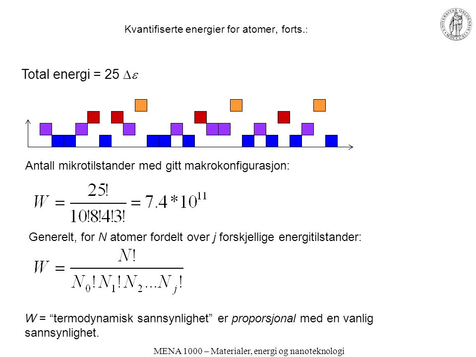 MENA 1000 – Materialer, energi og nanoteknologi Kvantifiserte energier for atomer, forts. : Total energi = 25  Antall mikrotilstander med gitt makro