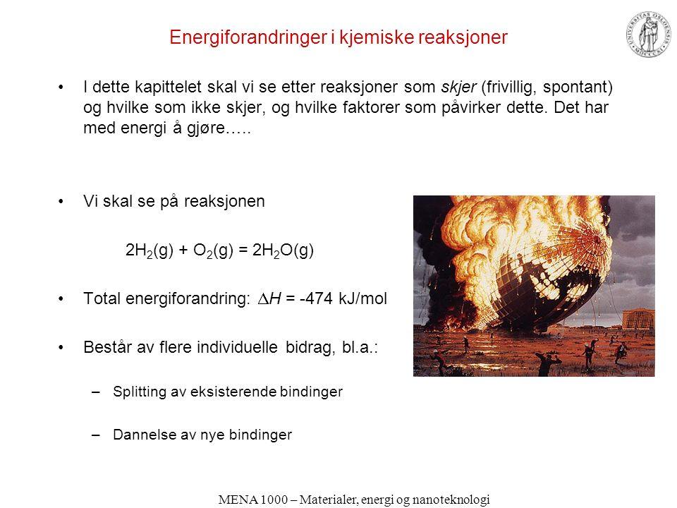 MENA 1000 – Materialer, energi og nanoteknologi Termodynamisk modell (Born-Haber-syklus) for reaksjonen 2H 2 (g) + O 2 (g) = 2H 2 O(g)  H = -474 kJ/mol 1000 500 0 -500Energi (entalpi), kJ/mol 2H 2 (g) + O 2 (g) 4H(g) + O 2 (g) 4H(g) + 2O(g) 2H 2 O(g) +872 +498 -1844 -474
