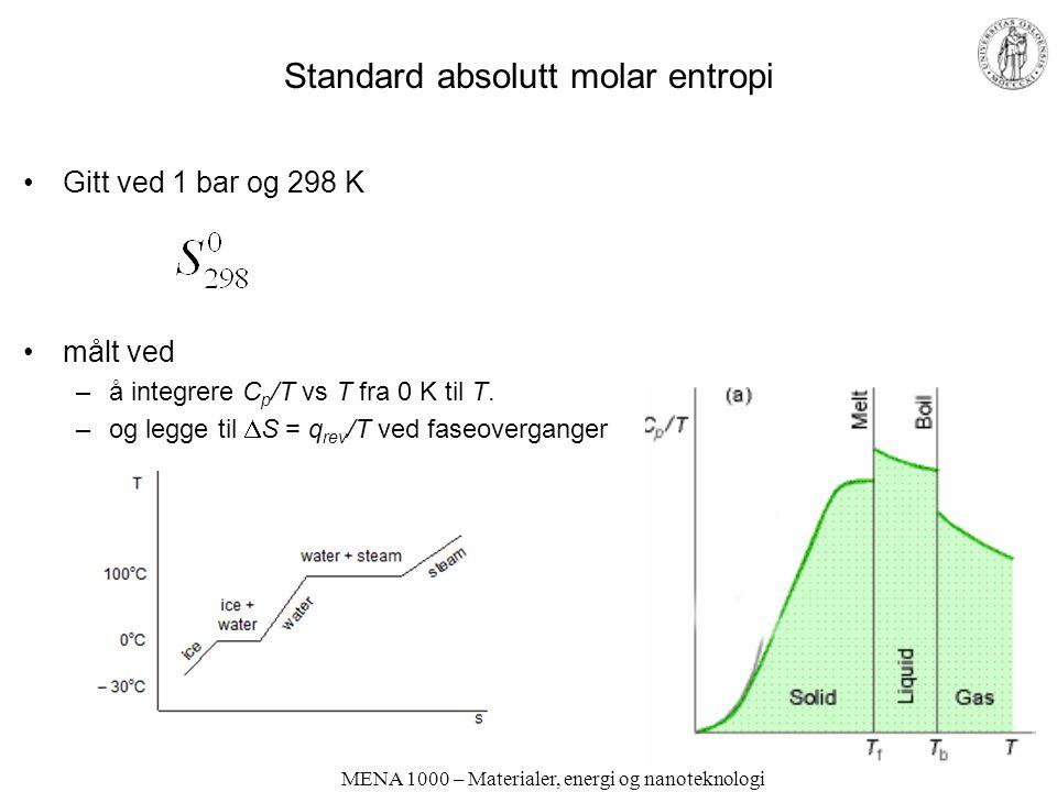 MENA 1000 – Materialer, energi og nanoteknologi Standard absolutt molar entropi Gitt ved 1 bar og 298 K målt ved –å integrere C p /T vs T fra 0 K til T.