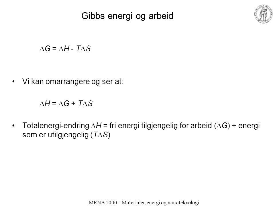 MENA 1000 – Materialer, energi og nanoteknologi Gibbs energi og arbeid  G =  H - T  S Vi kan omarrangere og ser at:  H =  G + T  S Totalenergi-e