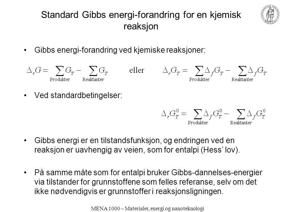 MENA 1000 – Materialer, energi og nanoteknologi Standard Gibbs energi-forandring for en kjemisk reaksjon Gibbs energi-forandring ved kjemiske reaksjoner: Ved standardbetingelser: Gibbs energi er en tilstandsfunksjon, og endringen ved en reaksjon er uavhengig av veien, som for entalpi (Hess' lov).