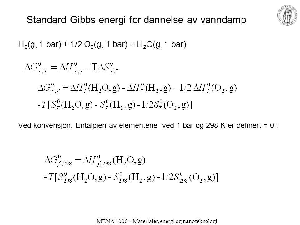 MENA 1000 – Materialer, energi og nanoteknologi Standard Gibbs energi for dannelse av vanndamp H 2 (g, 1 bar) + 1/2 O 2 (g, 1 bar) = H 2 O(g, 1 bar) Ved konvensjon: Entalpien av elementene ved 1 bar og 298 K er definert = 0 :