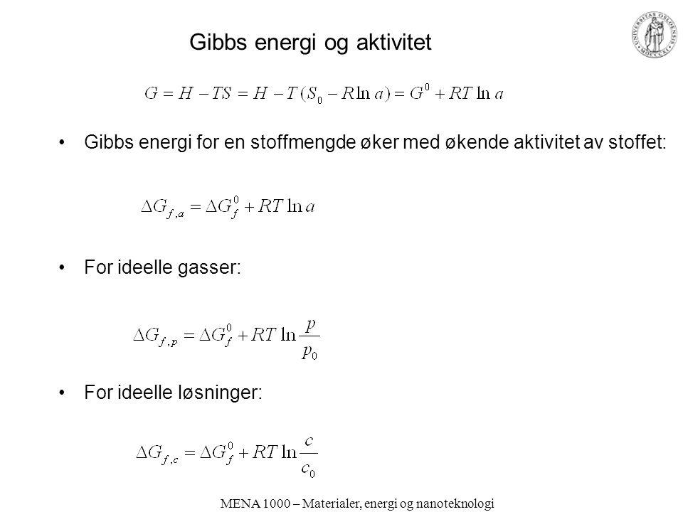 MENA 1000 – Materialer, energi og nanoteknologi Gibbs energi og aktivitet Gibbs energi for en stoffmengde øker med økende aktivitet av stoffet: For ideelle gasser: For ideelle løsninger: