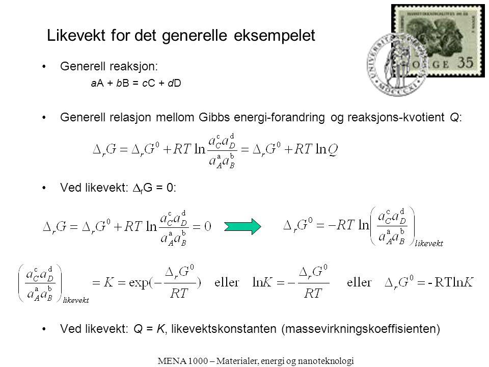 Likevekt for det generelle eksempelet Generell reaksjon: aA + bB = cC + dD Generell relasjon mellom Gibbs energi-forandring og reaksjons-kvotient Q: Ved likevekt:  r G = 0: Ved likevekt: Q = K, likevektskonstanten (massevirkningskoeffisienten) MENA 1000 – Materialer, energi og nanoteknologi