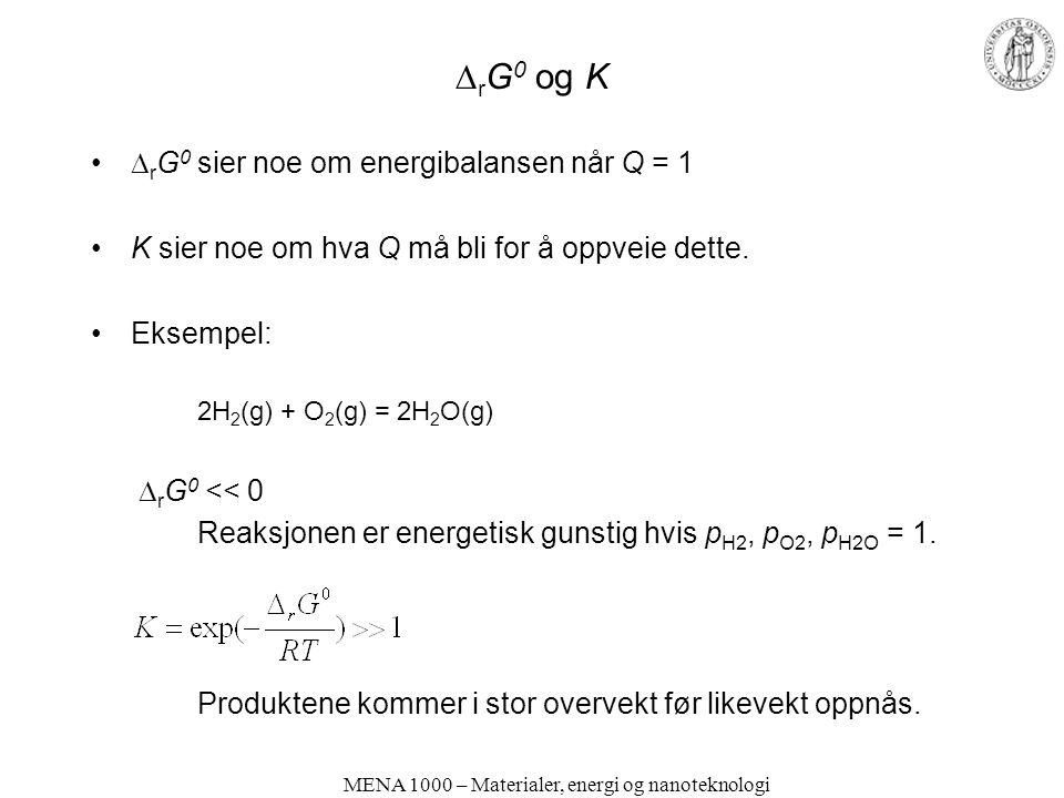  r G 0 og K  r G 0 sier noe om energibalansen når Q = 1 K sier noe om hva Q må bli for å oppveie dette. Eksempel: 2H 2 (g) + O 2 (g) = 2H 2 O(g)  r
