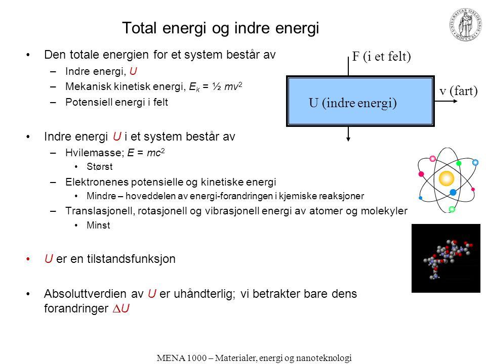 Kinetikk, termodynamikk og likevekt; Massevirkningsloven Cato Guldberg og Peter Waage (UiO) Massevirkningsloven 1864 Reaktanter ↔ Produkter Likevekt –når vi har like mange reaksjoner forover som bakover; –når energiforskjellen oppveies av forholdet mellom aktivitetene (=konsentrasjonene?) MENA 1000 – Materialer, energi og nanoteknologi Eksempel: 2H 2 (g) + O 2 (g) = 2H 2 O(g)
