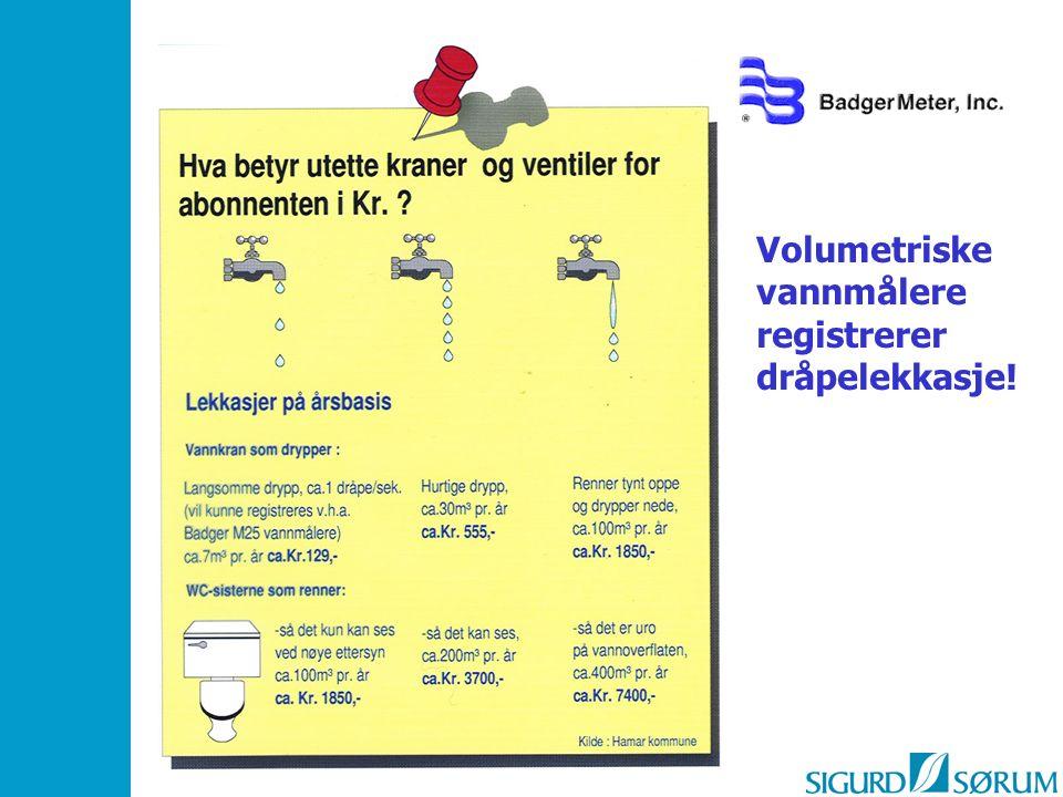 Volumetriske vannmålere registrerer dråpelekkasje!