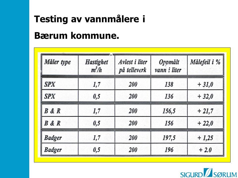 Testing av vannmålere i Bærum kommune. Sandvika oktober 1996 Installert i 1976 i serie hjemme hos Arne Ihlen, vannmålerkontrollør. Målere: Spanner Pol