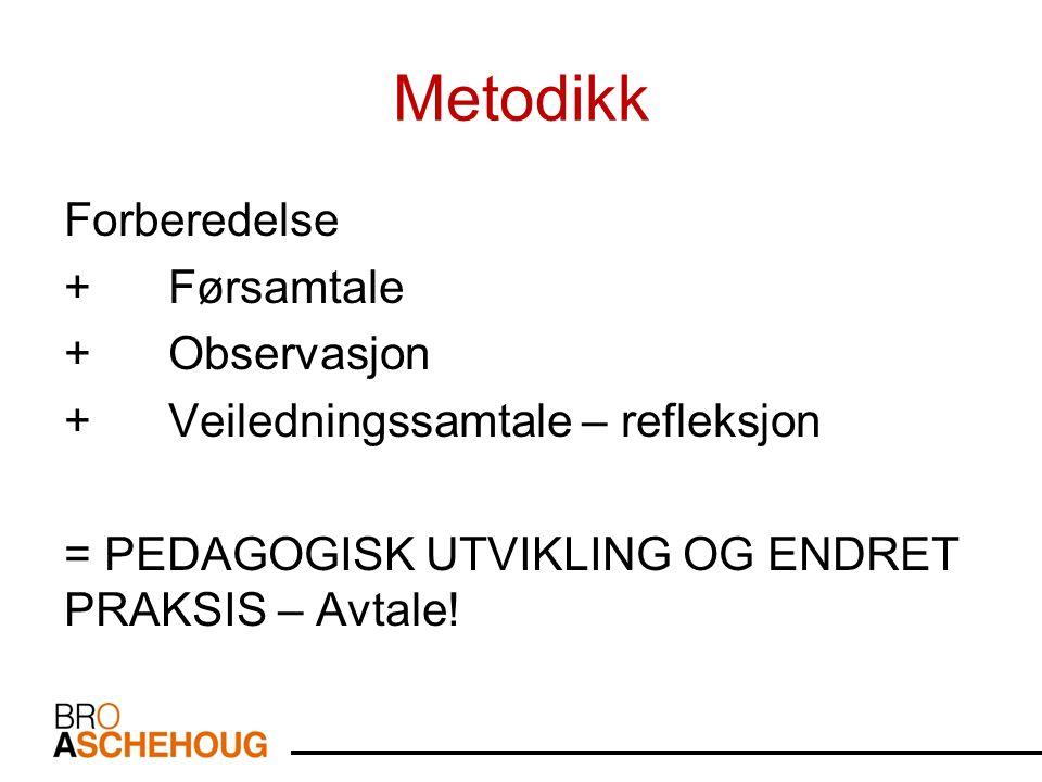 Metodikk Forberedelse +Førsamtale + Observasjon + Veiledningssamtale – refleksjon = PEDAGOGISK UTVIKLING OG ENDRET PRAKSIS – Avtale!