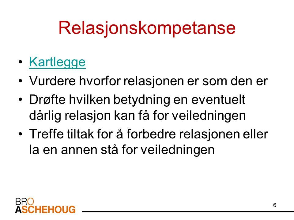 Fjell, Kari Veiledning av nyutdannede lærere Handal og Lauvås: Veiledning og praktisk yrkesteori Hio, 2010 Kompendium: Veilederutdanning for mentorer, skole Udir 2007, Når starten er god.