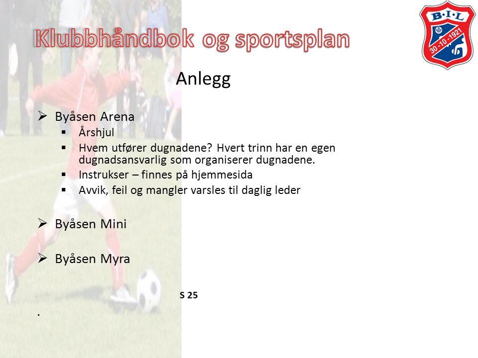 Anlegg  Byåsen Arena  Årshjul  Hvem utfører dugnadene.