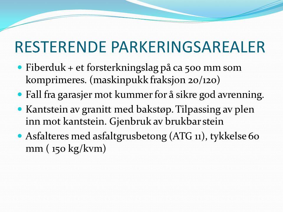 RESTERENDE PARKERINGSAREALER Fiberduk + et forsterkningslag på ca 500 mm som komprimeres. (maskinpukk fraksjon 20/120) Fall fra garasjer mot kummer fo