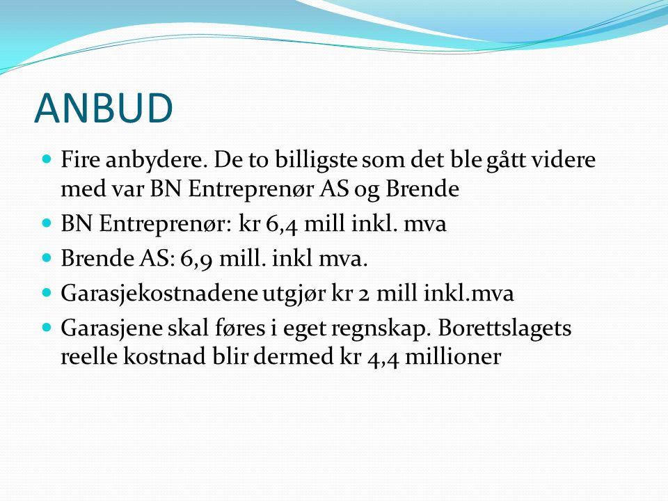 ANBUD Fire anbydere. De to billigste som det ble gått videre med var BN Entreprenør AS og Brende BN Entreprenør: kr 6,4 mill inkl. mva Brende AS: 6,9